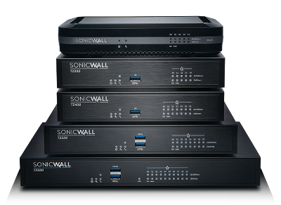 SonicWall Family of Products